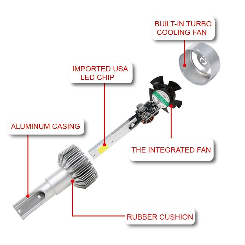2 Pçs / par 7600LM 72 W Carro de Alta Potência LED Lâmpada de - Faróis do carro - Foto 3