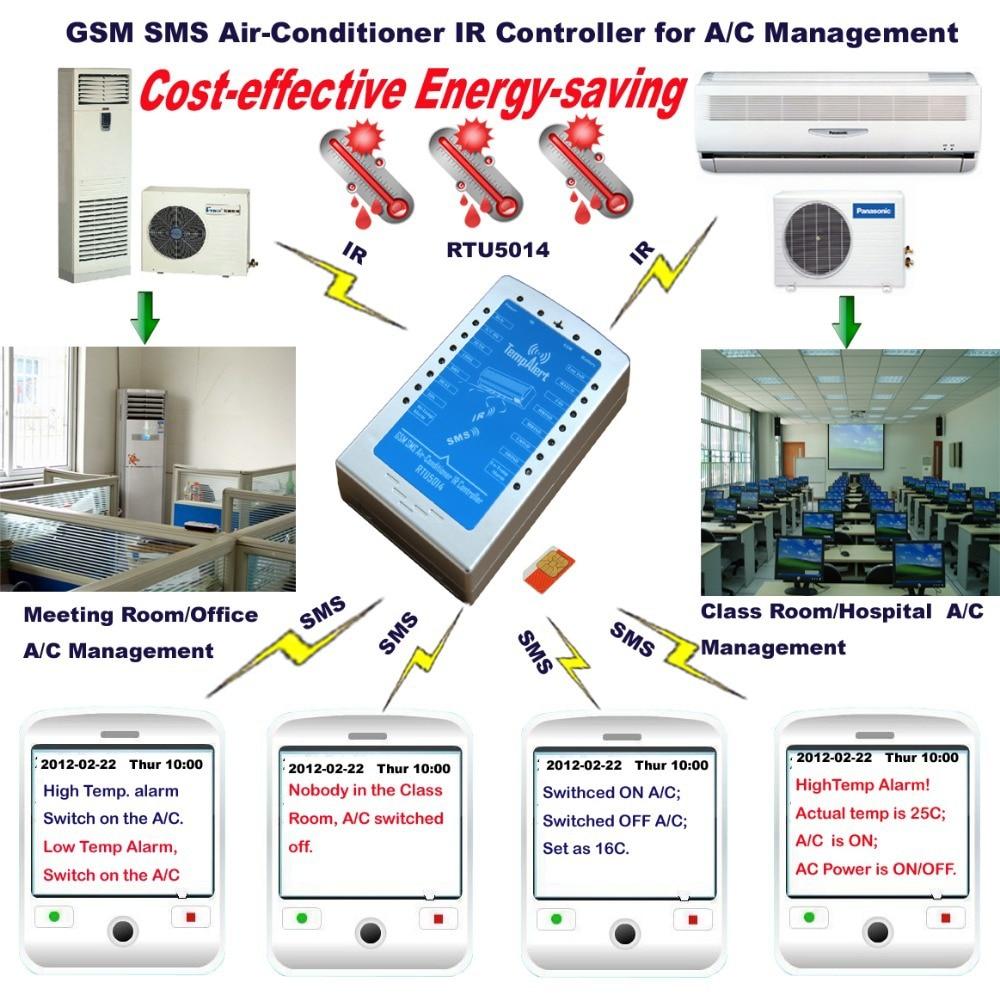 Rtu5014 Gsm Sms Remote Air Conditioner Ir Controller