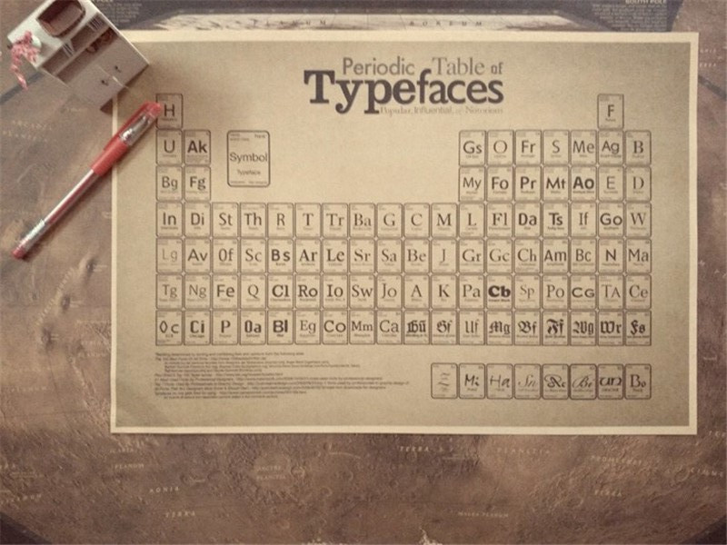 Wall sticker vintage periodic table of typefaces elements poster bar wall sticker vintage periodic table of typefaces elements poster bar home decor retro kraft paper painting 42x30cm in wall stickers from home garden on urtaz Gallery