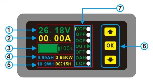 Vac9010h Хольцер кулоновского/Цвет Liquid Crystal DC двусторонней Напряжение ток Ёмкость метра головы/Группа Связь