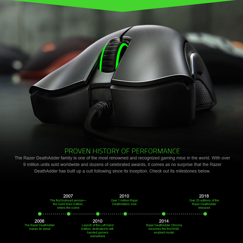 Image 5 - Razer DeathAdder Essential Ergonomic Professional Grade Gaming Mouse 6400 DPI Optical Sensor Gamer For Computer Laptop PC-in Mice from Computer & Office