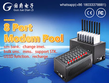 FIMT 8 sim card gsm modem pool Wavecom Q2406 model support bulk SMS,MMS,FAX,WEB,TCP/IP,OPEN AT