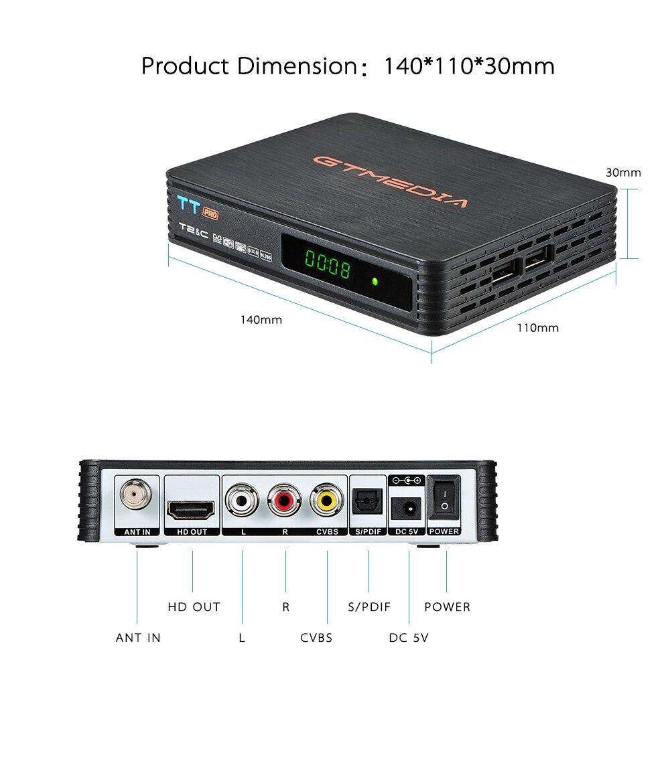 cheapest Tanix TX9S Amlogic S912 2GB RAM 8GB ROM 2 4G WiFi 1000M LAN Android 7 1 4K H 265 TV Box