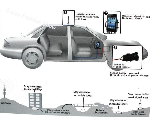 Cheap CDMA 850mhz GSM Cellular Cellphone Signal Booster Car Phone Signal Amplifier LED Power Indicator USB Charger Mount Bracket