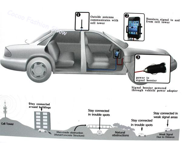 CDMA 850mhz GSM Cellular Cellphone Signal Booster Car Phone Signal Amplifier LED Power Indicator USB Charger Mount Bracket