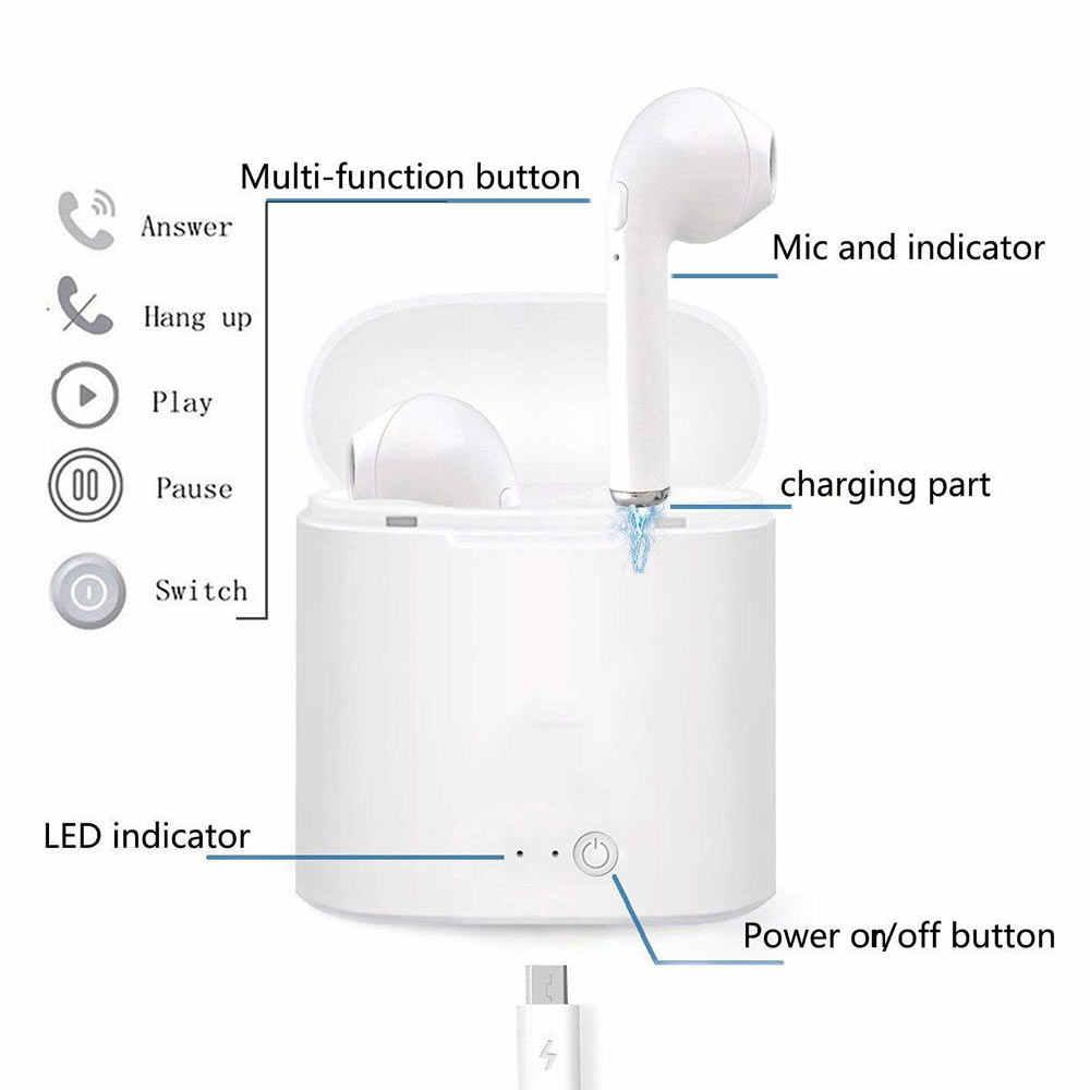 RGLM I7s TWS mini Bluetooth écouteur stéréo écouteurs Bluetooth casque avec dosette de charge casques sans fil pour tous les téléphones intelligents