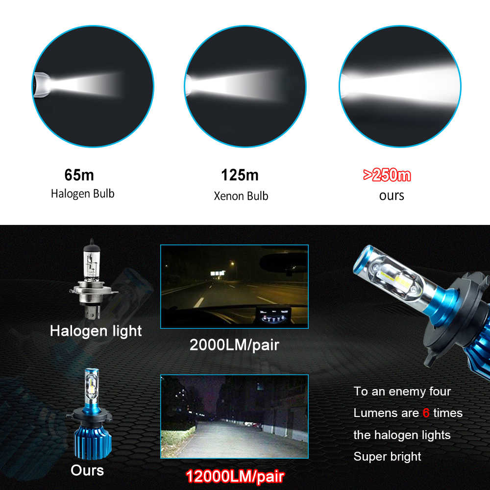 Avacom H7 H11 LED H4 H15 H1 LED Turbo Car Headlight 12V 6500K White 12000Lm CSP 72W HB3 HB4 Hir2 H8 Auto Ice DRL Fog Lamp