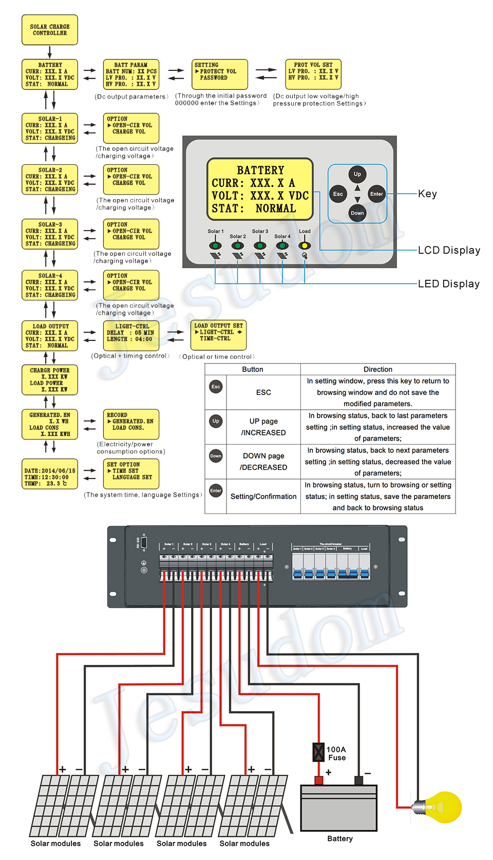 75a Rack Type Pwm Solar Charge Controller 192v220v240v384vdc Circuit Diagram Panel If You Order This Please Choose The Right Input Voltage And Current Is With 3 Circuits Pv Independent