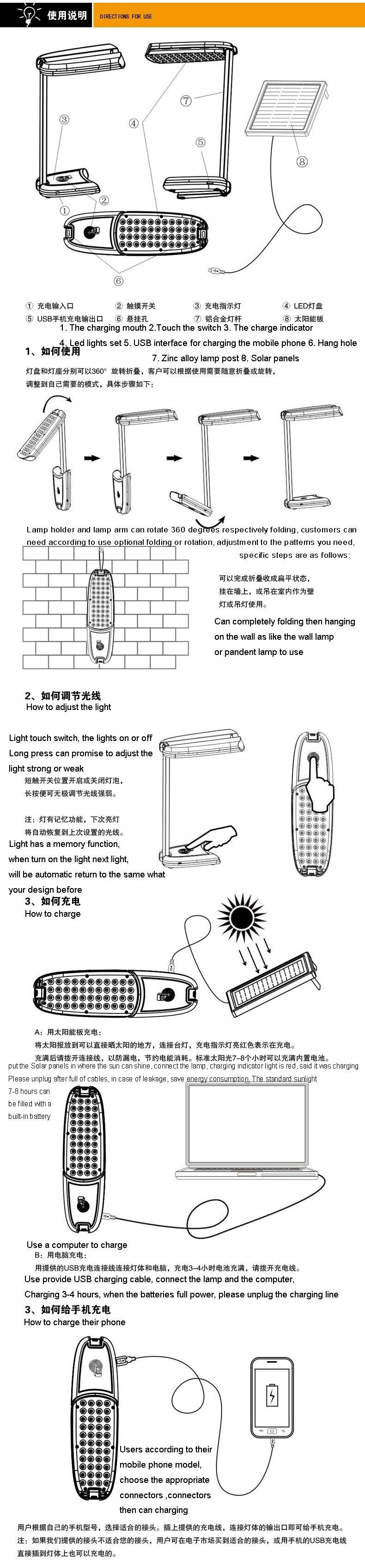solar led 5w
