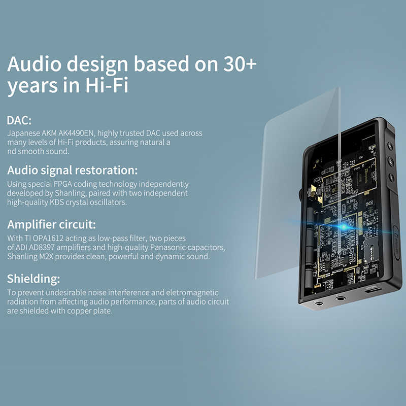 SHANLING M2X Hi-Res AK4490 DAC USB DSD Wifi Bluetooth HIFI музыкальный mp3-плеер PCM 32/384 сенсорный экран Тип C