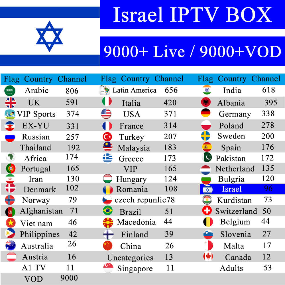Israel IPTV 1 год бесплатно Android 7,1 Премиум IPTV Box TX6 2 Гб 16 г EX-YU Испания, США, Великобритания, Великобритания канал для взрослых M3u mag подписка VLC
