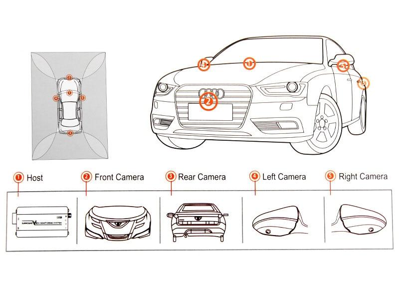 Sinairyu 2018 2d View Surround View System Around Parking Car