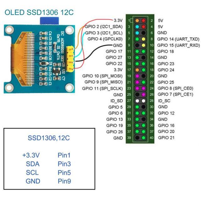 US $2 99  Jumbo Spot RTQ MMDVM UHF VHF Digital Voice Modem China Spot  hotspot P25 DMR D STAR C4FM YSF for Raspberry pi Zero W Nano Android-in