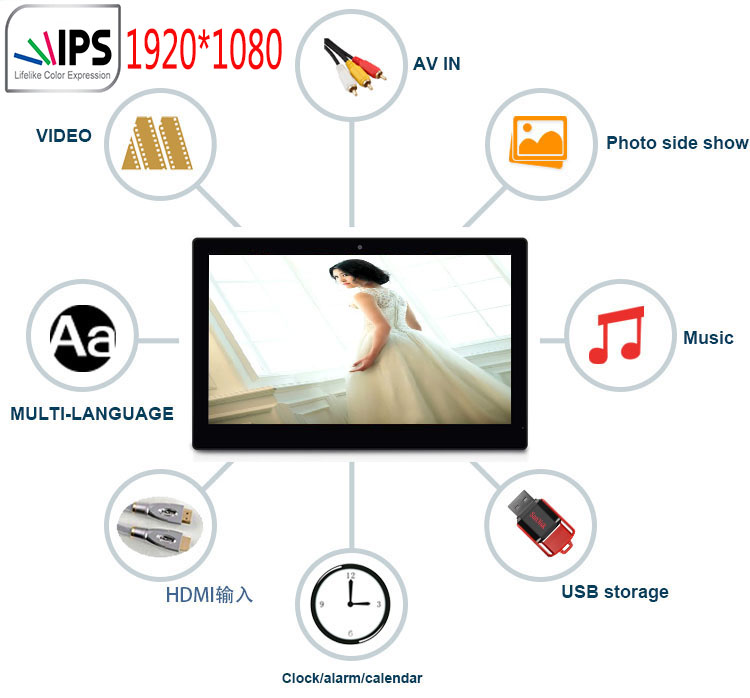 14 inch digital photo frame IPS widescreen 1920*1080,slide show,music 1080P video playback,HDMI in, AV in, Remote control, VESA