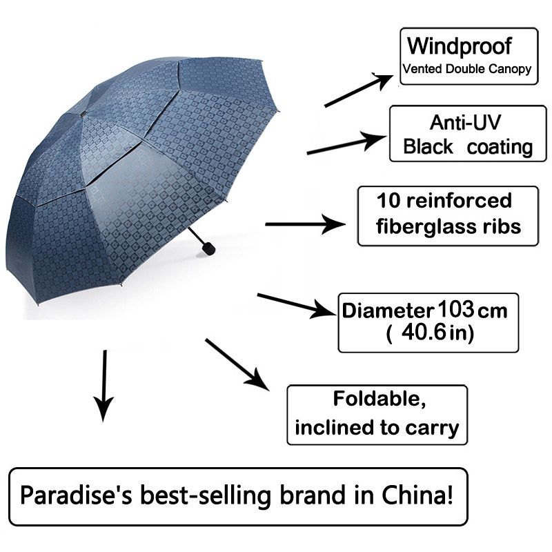 Umbrella Quality