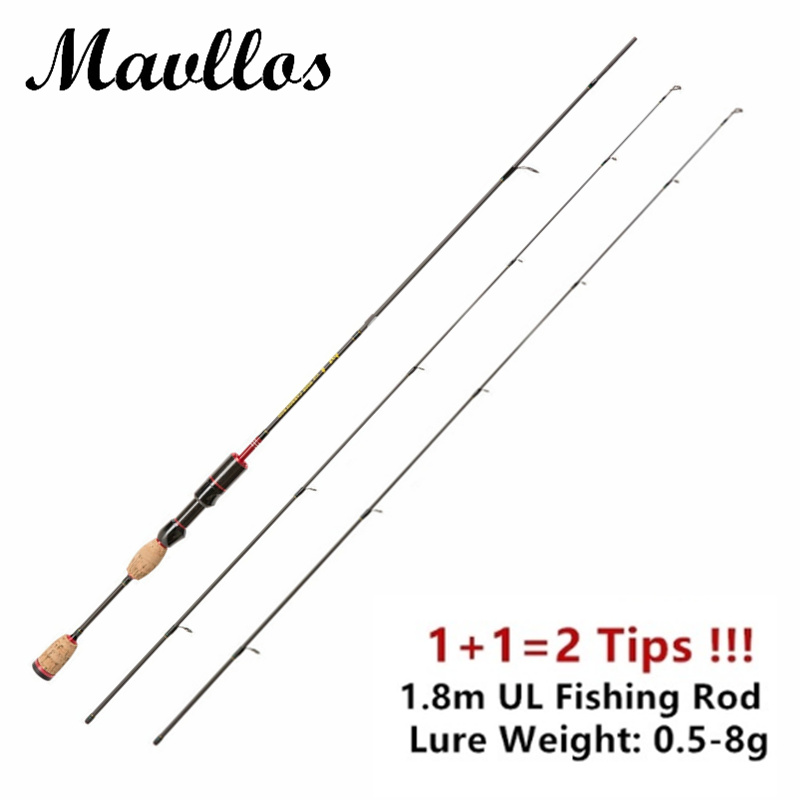 Mavllos Ultra Light 1.8M UL Tune Carbon Fiber Spinning Rod CW0.8-5g Fast Action Fishing Rods Single/double Rod Tip Fishing Pole face to face туфли