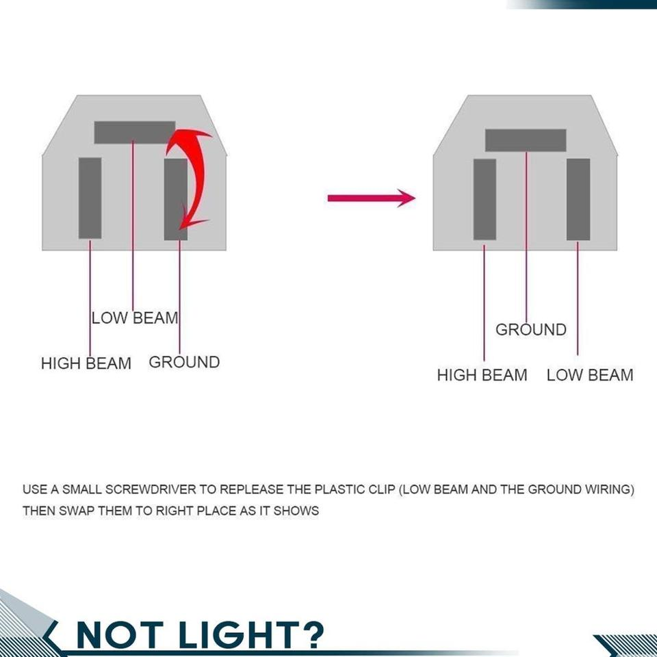 45w 7x6 Led Headlights Rectangular Hi/Lo Led Sealed Beam H6054 6053 6052  5054 Headlights Replacement for Jeep Wrangler YJ XJ Car Headlight Bulbs(LED)   - AliExpress [ 960 x 960 Pixel ]