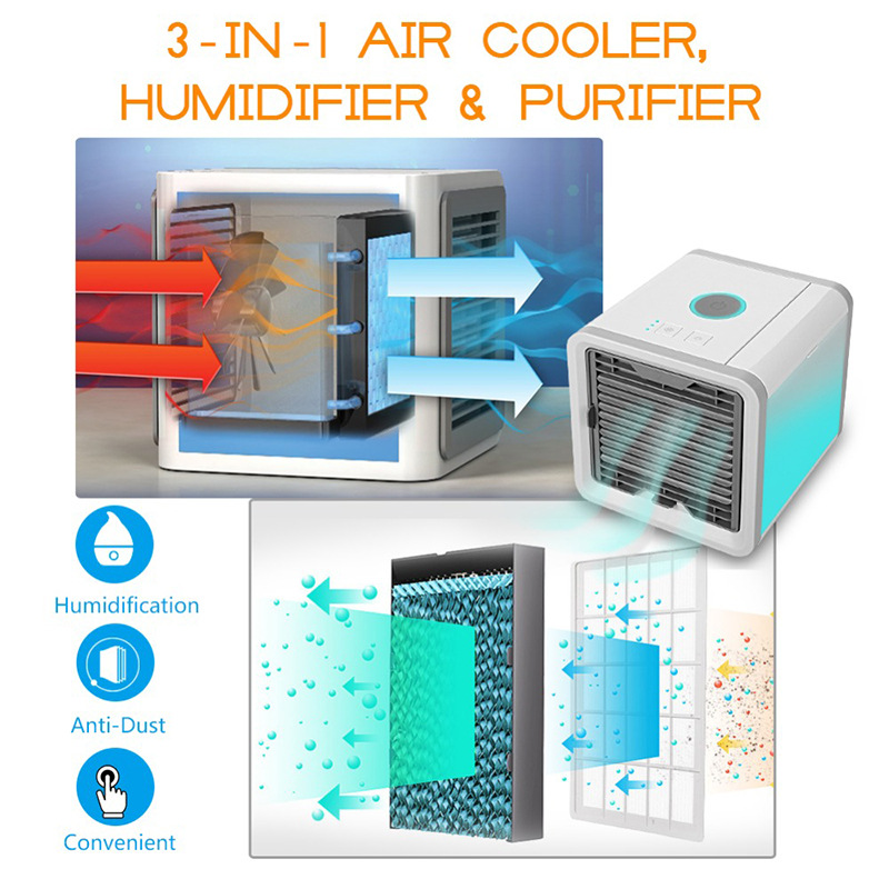 USB Artic Air Cooler Small Air Conditioning Appliances Fan Mini Air  Conditioner Device Cool Soothing Wind
