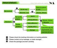 2 дюймов широкий ошейник с кораблей в обвинение кожа товары для собак ошейники для питбуль средних и крупных пород товары для собак черный, розовый красный