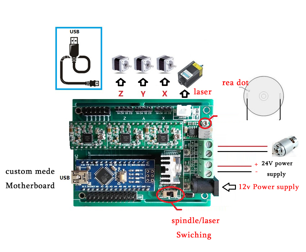 Mill Arduino Mini Controller Pin Diagram For Grbl V08 And V09 With The Traditional Layout Note