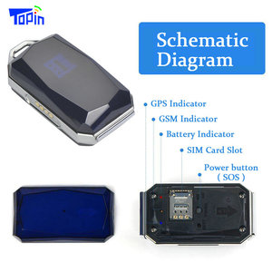 Image 5 - New Products IP67 Waterproof Fashion Gemstone Pendant GSM AGPS Wifi LBS SOS Mini GPS Tracker Locator for Children Student Car