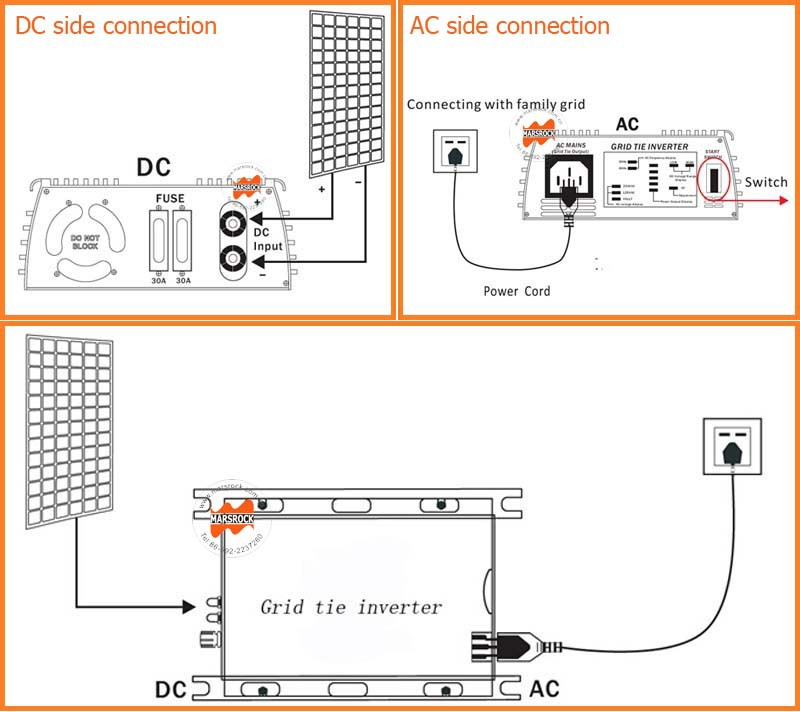 Wind Turbine Inverter Diagram   Wiring Diagram on solar panel diagram, solar dc disconnect wiring diagram, how does a wind turbine work diagram,