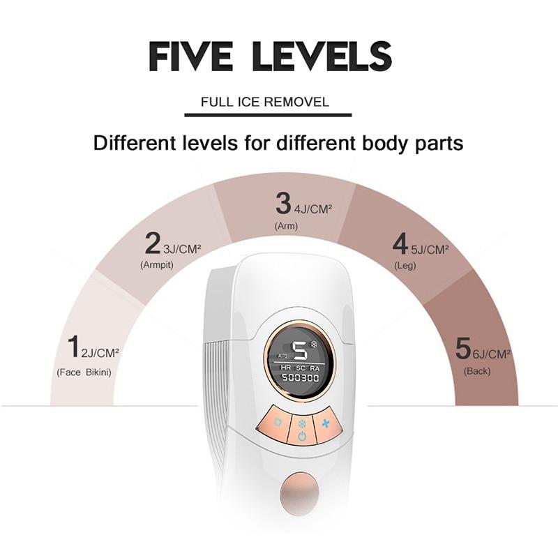 Image 2 - Новый IPL эпилятор для удаления волос, холодный ледяной эпилятор, перманентное лазерное удаление волос, домашний Триммер бикини, Электрический фотоомоложение, депиляторЭпиляторы    АлиЭкспресс