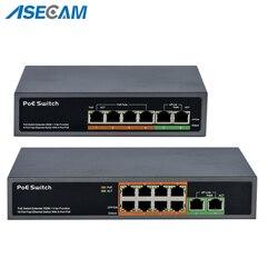 High quality CCTV 48V PoE Switch Professional for IP Camera 2+4 Port 8 Port 10/100Mbps PoE injector Power over Ethernet