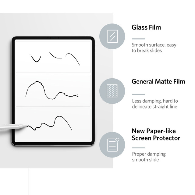 Paper Like Screen Protector Film Matte PET Anti Glare Painting For Apple iPad 9.7 Pro 10.5 mini 5 Face ID 11 12.9 New 10.2 inch 1