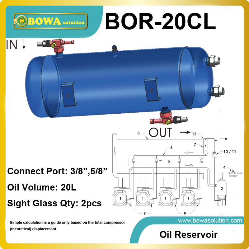 BOR 20cl horizontal Oil Reservoir can replace Emerson AOR and Sporlan POR serial oil receivers  or France CARLY HCYR reservoirs|can car| |  - title=