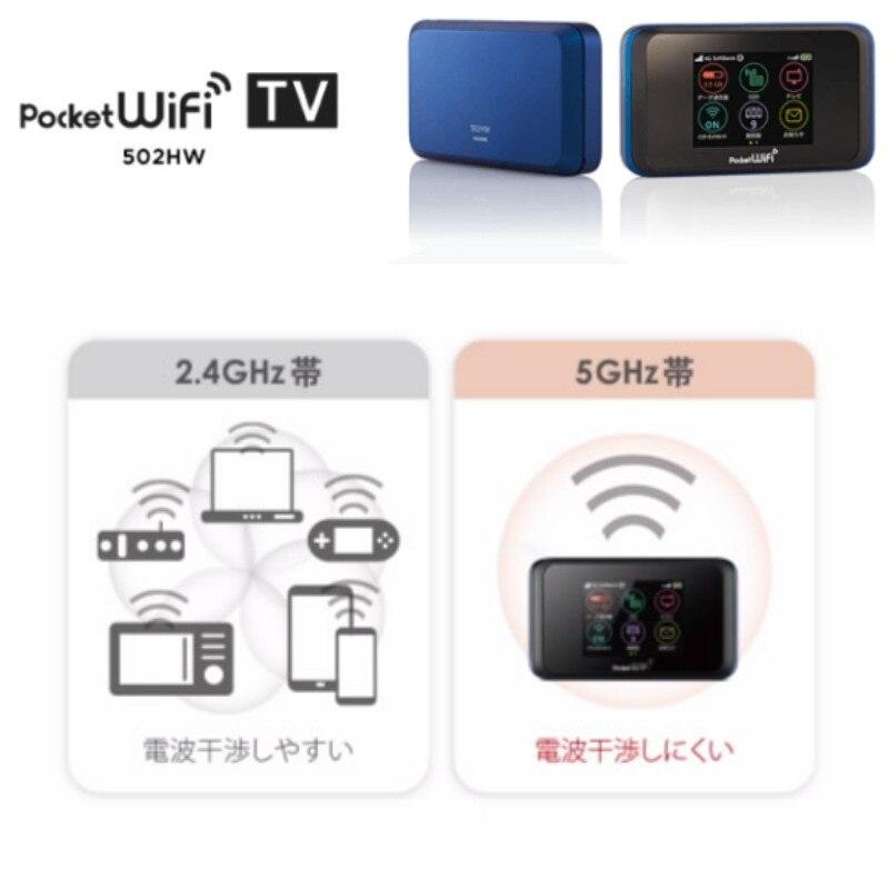 Routeur Wifi Mobile déverrouillage d'origine routeur Huawei 501hw/502hw 4G LTE