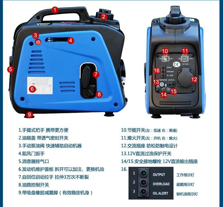 gasoline generator9