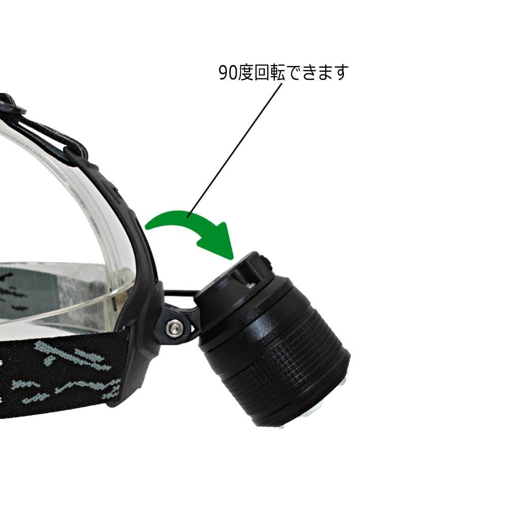 Zoom Headlamp (5)