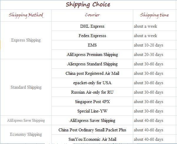 285 shipping method