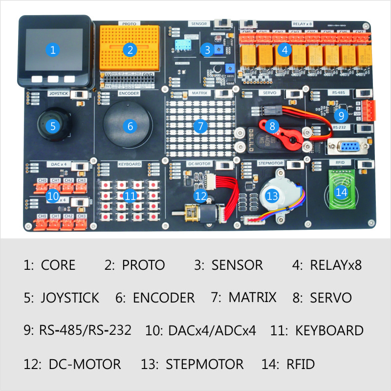 Image 3 - New Arrival! M5Stack IOT Training Kit Environment Sensor Set encoder Industrial Application DEMOBOARD-in Demo Board Accessories from Computer & Office