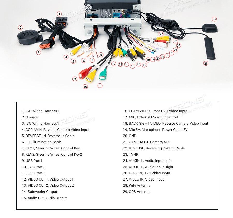 "Discount 7"" Android 9.0  Car Multimedia Navigation GPS radio for Land Rover Freelander 2 2006 2007 2008 2009 2010 2012 2013 2014 (L359) 20"