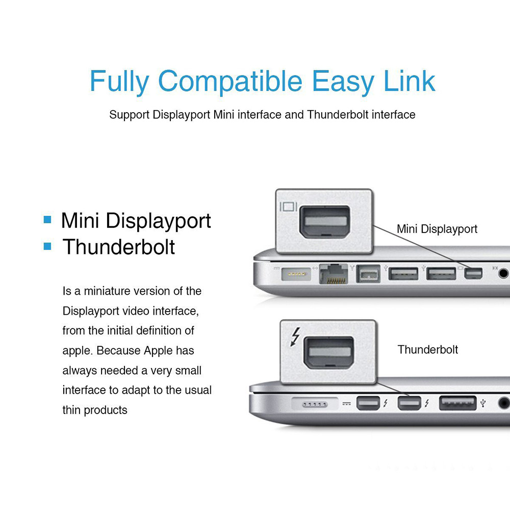 displayport to hdmi adapter compatiable thunderbolt
