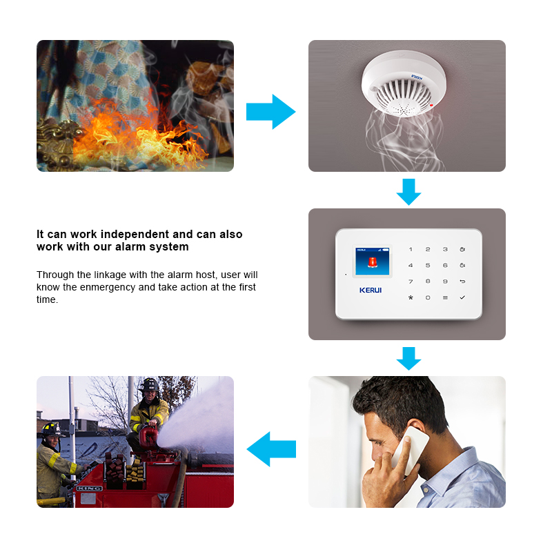 High Sensitivity Voice Prompts Smoke Fire Detector/Sensor Low Battery  Remind linkage With Home Alarm System