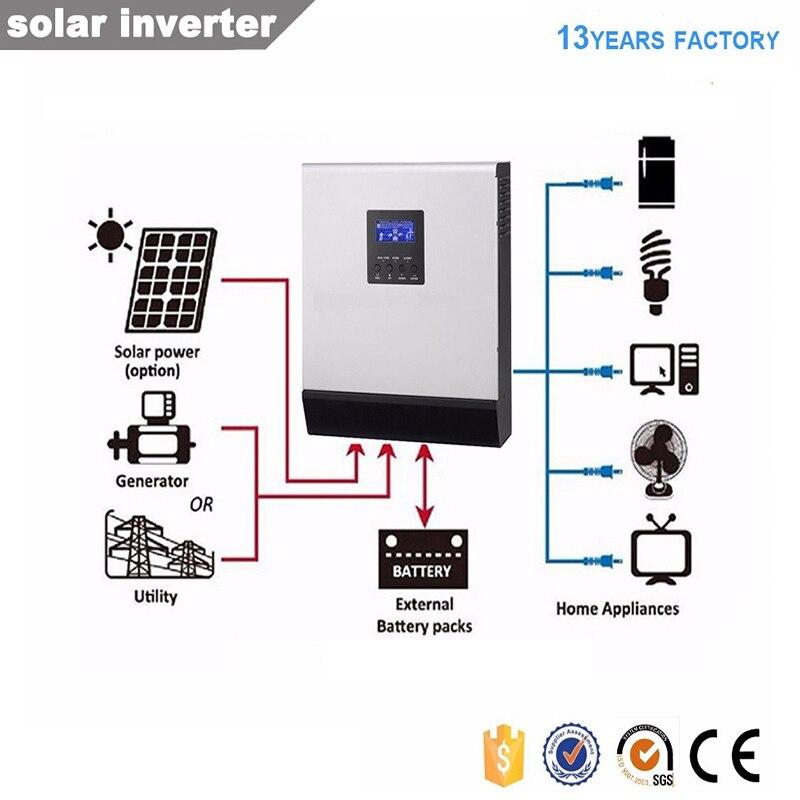 Hybrid Off Grid 3kva 2400w Solar Power Inverter Converter PWM 50A/MPPT25A/MPPT60A Charge Controller AC 220v/230v From Brazil