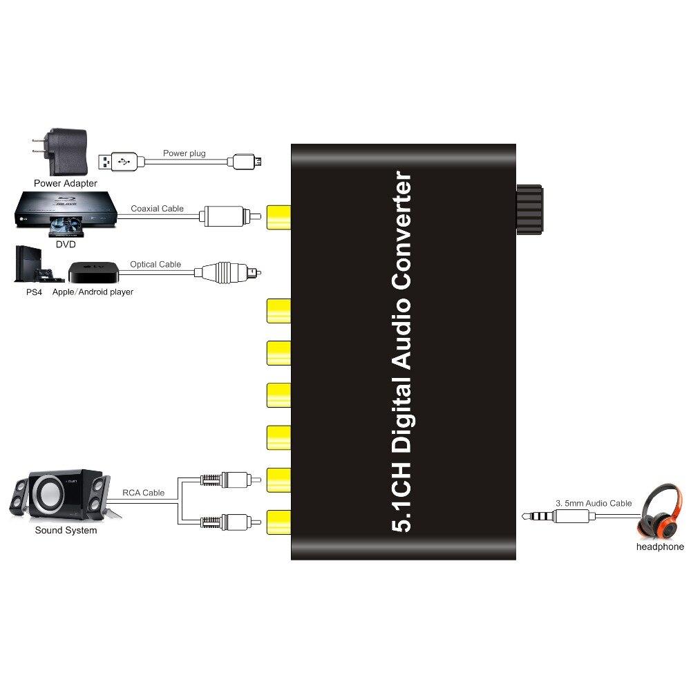 AIXXCO 5 1 decoder DTS / AC3 Dolby decoding SPDIF input to 5 1-channel  digital audio converter