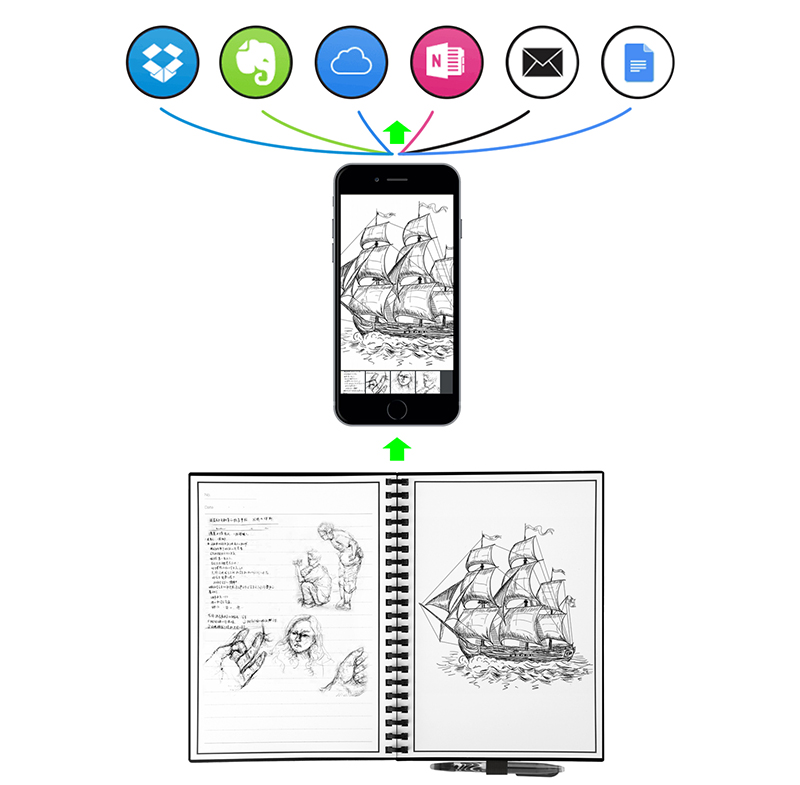 Elfinbook™ Smart Reusable Notebook