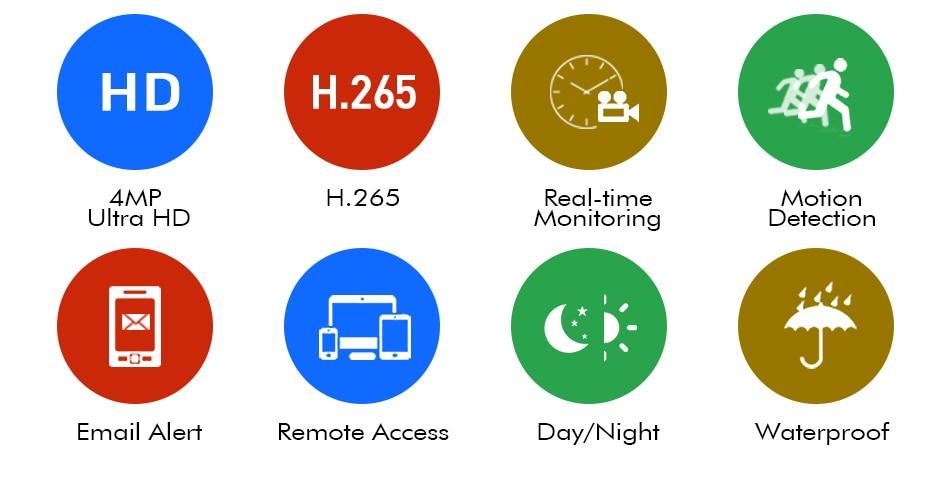 HTB1mI8GXdfvK1RjSszhq6AcGFXaI Hiseeu H.265 8CH 4MP POE Security Camera System Kit Audio Record IP Camera IR Outdoor Waterproof CCTV Video Surveillance NVR Set