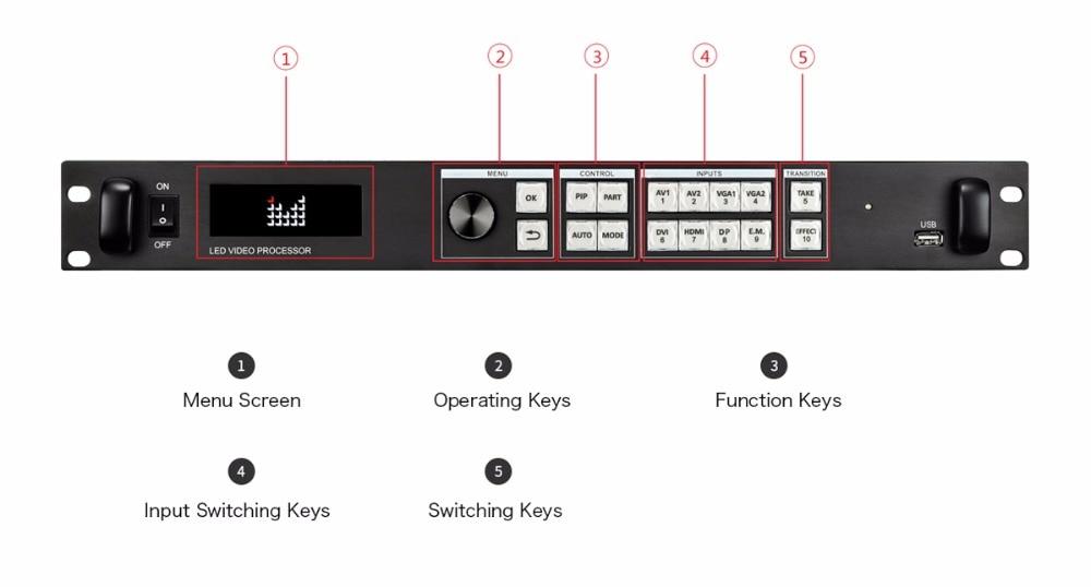 freeship MAGNIMAGE LED-550D + 1 τεμ. Linsn TS802 μέσα στον - Οικιακός ήχος και βίντεο - Φωτογραφία 4