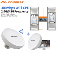 Comfast 23dBm High Power Outdoor Wifi Repeater 2 4 5GHz 300Mbps Wireless Wifi Router AP Extender