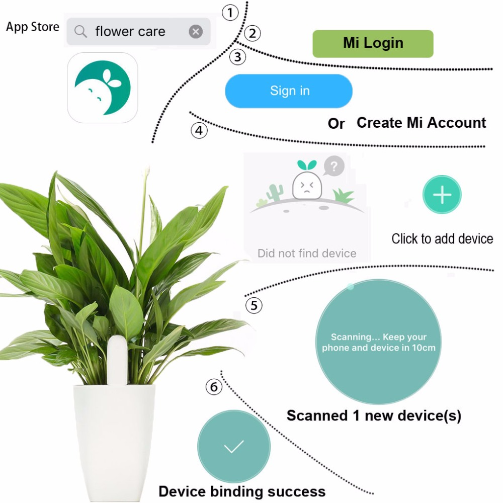 Image 3 - International version Original Xiaomi Mi Flower Monitor Plants Soil Water Light Smart Tester For Xiaomi Flora Sensor Garden-in Smart Remote Control from Consumer Electronics