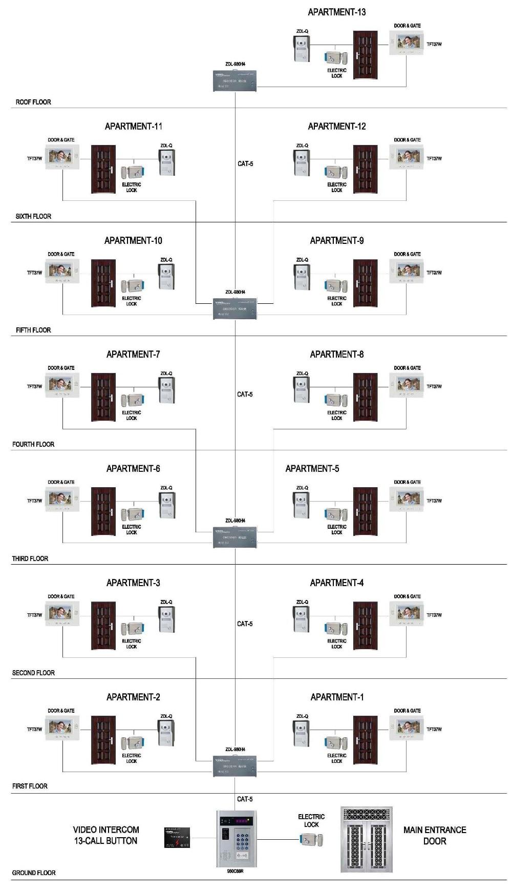 wiring diagram utb8 2 [ 1000 x 1741 Pixel ]
