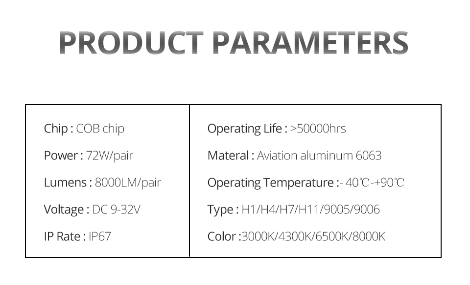 VooVoo 2PCS H4 H7 LED Car Light 72W 8000Lm 9005 9006 H11 4300K 3000K 8000K Car headlights 12V Car Near And Far Lamps Lighting (19)