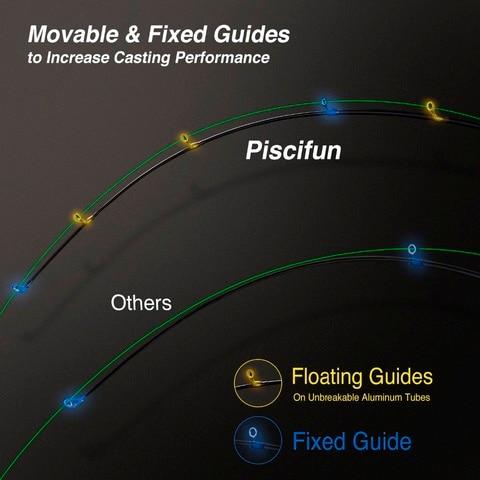 Piscifun TRAVELLER Carbon Spinning Casting Rod 1.8M 2.1M 2.4M 2.7M 3M 3.6M Telescopic Fishing Rod M MH Power Portable Travel Rod Karachi