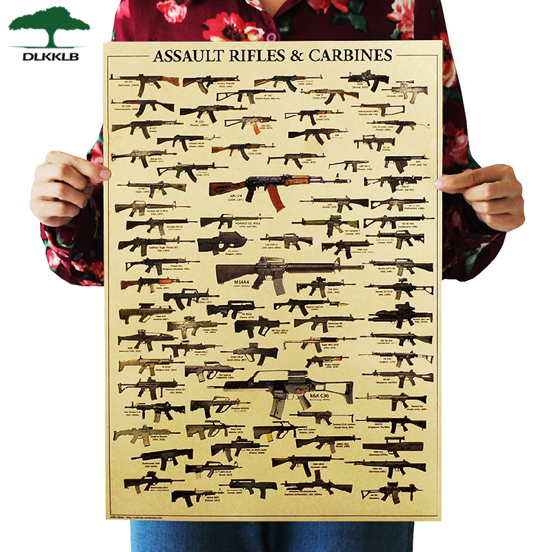 Dlkklb World Famous Gun Posters Military Style Vintage Poster Kraft Paper Decorative Painting 51x35.5cm Wall Sticker