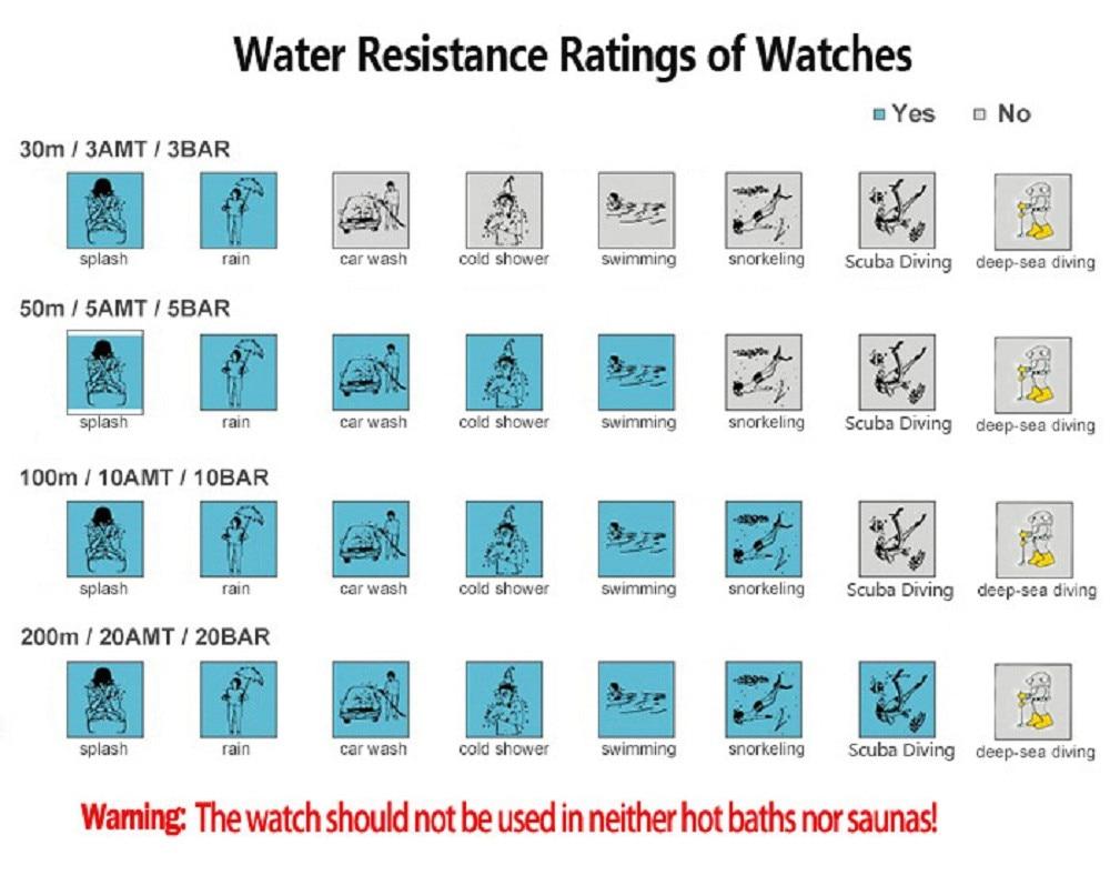 Starking мужские наручные часы стальные из нержавеющей стали